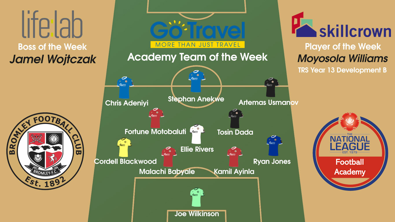 Academy Team of the week oct 16th