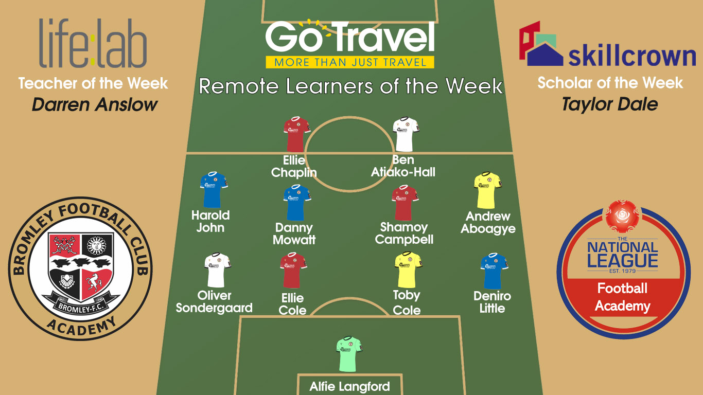 Remote Learners Team of the Week 30th march
